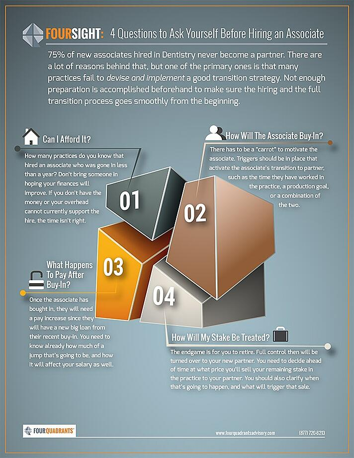 FourSight_infographic