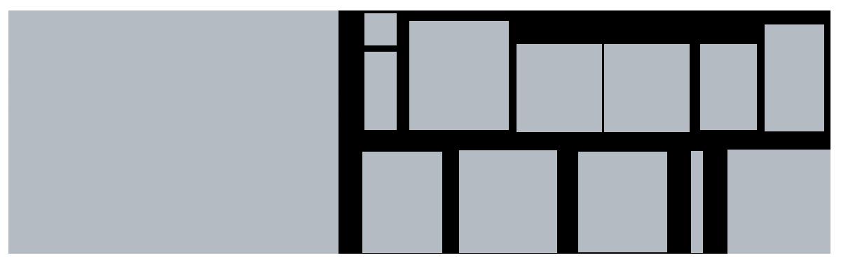 The Millionaire Dentist iHeart Radio
